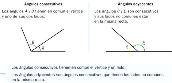 ¿Cuáles son los ángulos adyacentes?