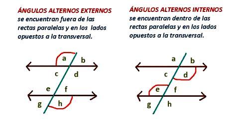¿Cuáles son los ángulos alternos internos y externos?